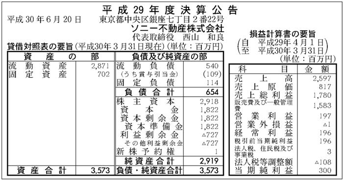 ソニー不動産の決算書【2018年発表】